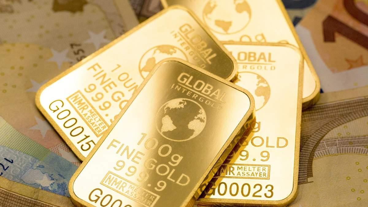 Цена на золото 1 июня 2020 года – график