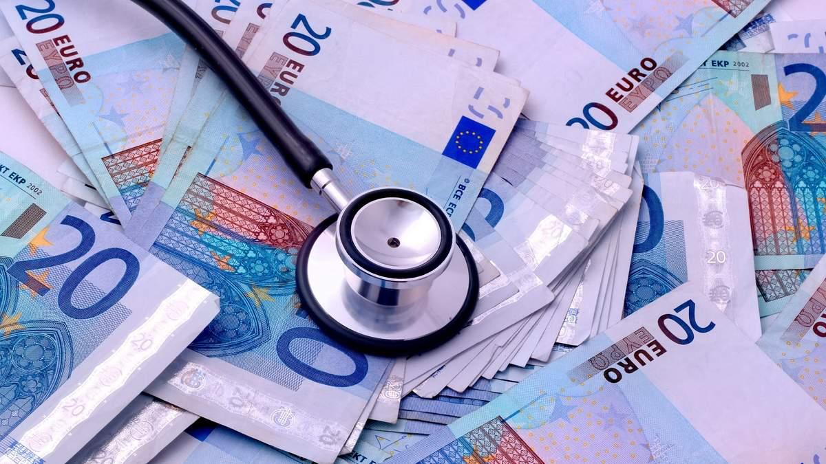 Інвестиції в акції медичних компаній – куди вкласти гроші