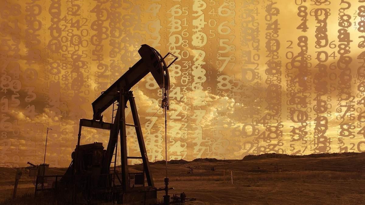 Ринок нафти 2020 року