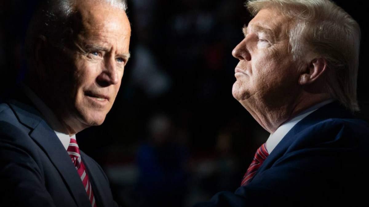 Вибори президента США 2020: що буде з індексом S&P 500