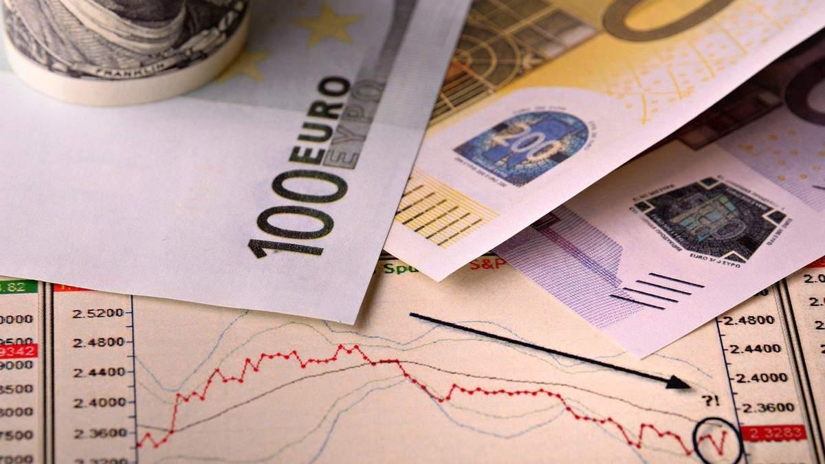 Курс валют на 25 вересня: долар трохи зміцнився, євро продовжує падати