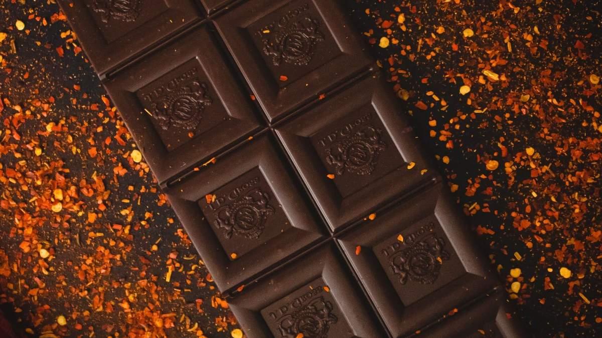 Найбагатші світові бренди шоколаду